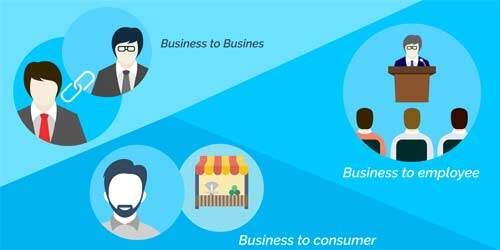 ¿Que es el Comercio electrónico B2B  y cual es su valor?